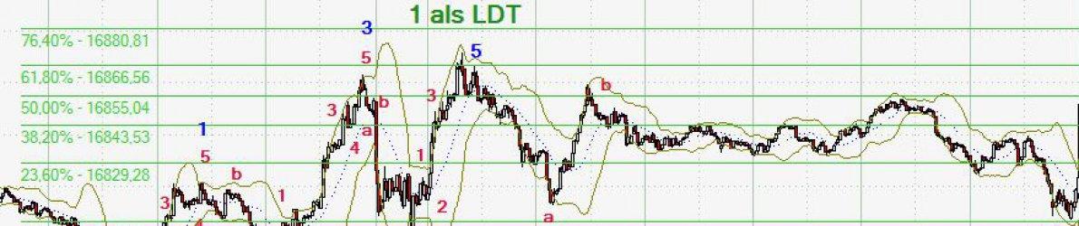 Dow Jones 01.07.14