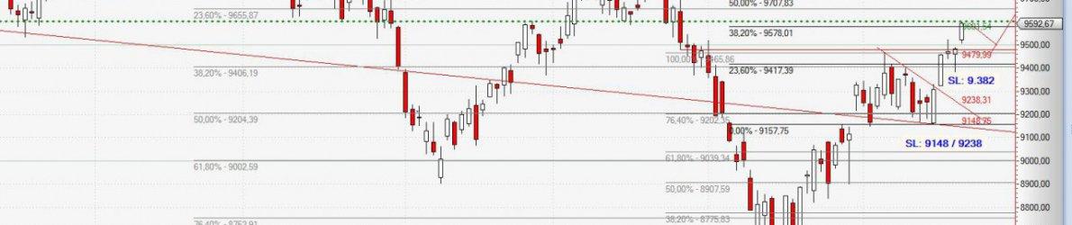 Chart Dax vom 21.11.2014