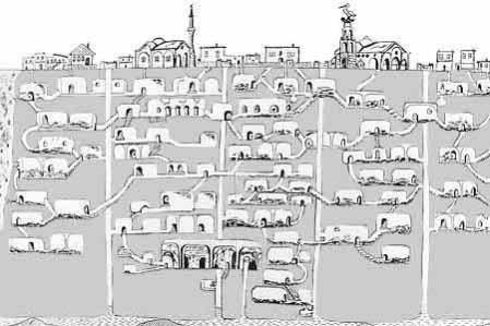 unterirdische stadt türkei