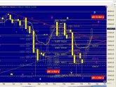 Chart Dow Jones vom 18.03.2016