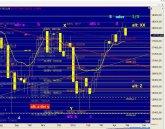 Chart Dow Jones vom 02.05.2016