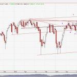 Chart Dow Jones vom 22.11.2016